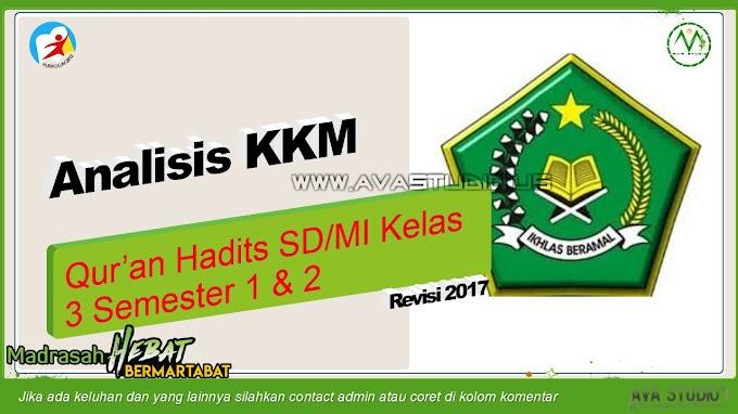 Analisis KKM Al-Qur'an Hadits Kelas 3 SD/MI Kurikulum 2013 Revisi (Lengkap)