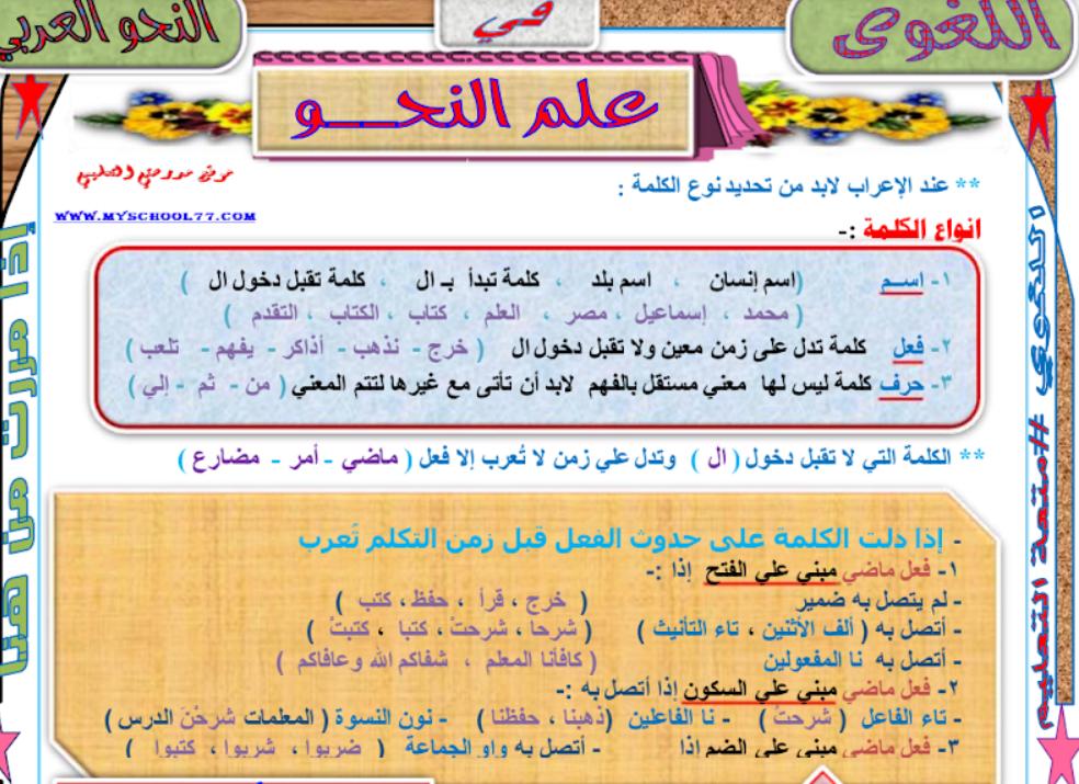 تحميل ملخص الرائد في النحو للصف الثالث الثانوي Screenshot_6