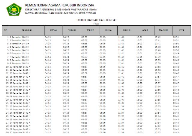 Jadwal Imsakiyah Ramadhan 1442 H Kabupaten Kendal, Provinsi Jawa Tengah