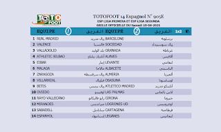 PRONOSTIC TOTOFOOT 14 Espagnol N° 905E