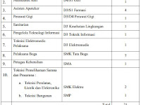 Rekrutmen Tenaga Non ASN RSUD Kota Malang Tahun 2017