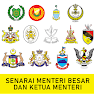 Senarai Nama Menteri Besar Dan Ketua Menteri