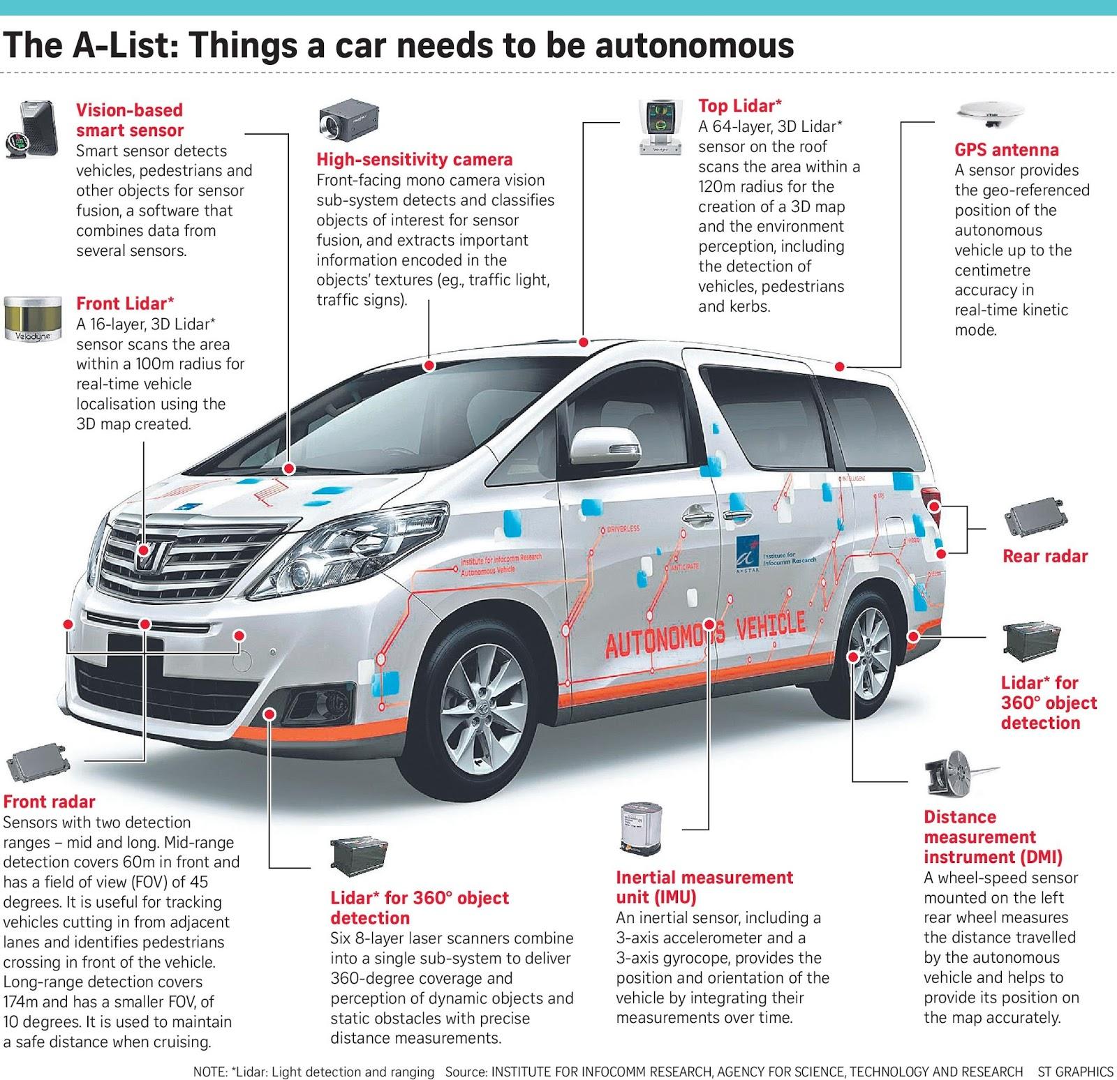 Singapura Gunakan Mobil Tanpa Kemudi Bersihkan Kota Car