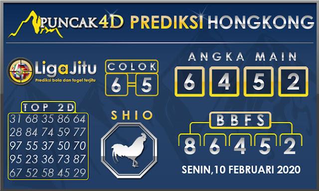PREDIKSI TOGEL HONGKONG PUNCAK4D 10 FEBRUARI 2020