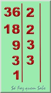 Colocação de um traço vertical ao lado dos fatores primos do número 36