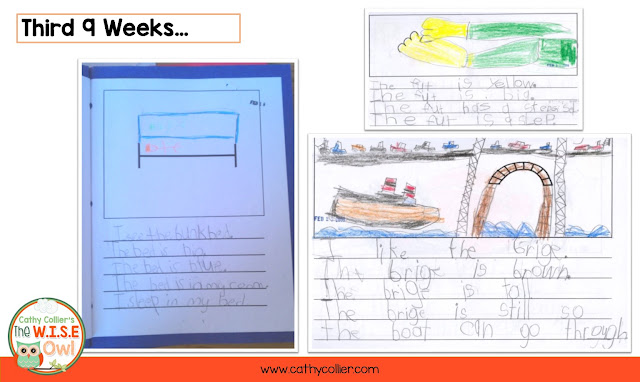 Squiggles are the best center for combining creativity and writing skills. Using 9 weeks booklets for your students, they can create and you can monitor their progress in one booklet.