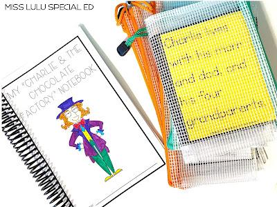 Interactive Notebook & Plot Cards
