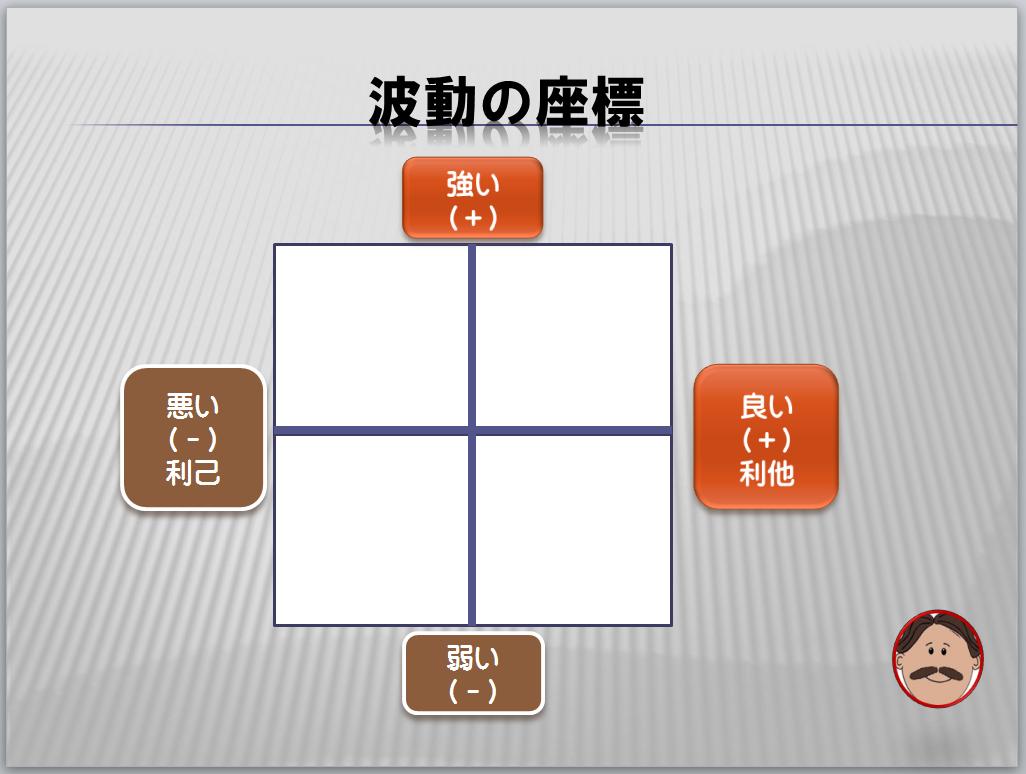 波動(はどう)とは - コトバンク - kotobank.jp