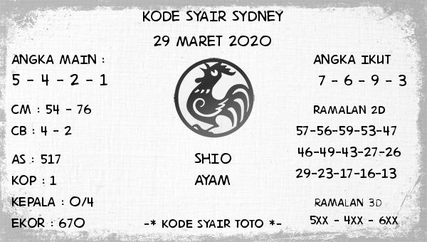 Prediksi Togel Sidney Minggu 29 Maret 2020 - Kode Syair Sydney