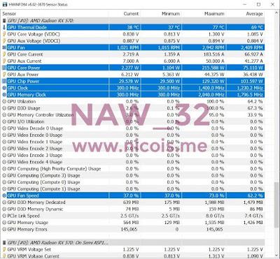 Hasil OC RX 570 Dengan Power Limit 50%