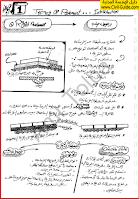 تحميل محاضرات هندسة الطرق للمهندس عمرو طلبه pdf – هندسة شبين الكوم - جامعة المنوفية | من موقع دليل الهندية المدنية