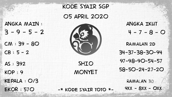 Prediksi Togel Singapura Minggu 05 April 2020 - Kode Syair SGP