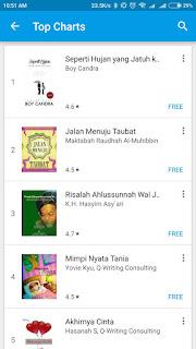 Google Play Book Aplikasi Pembaca Ebook di Android Terbaik 2018