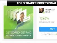 Daftar 3 Terbaik Trader Profesional Kelas Dunia