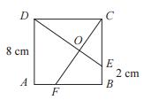 ABCD adalah persegi