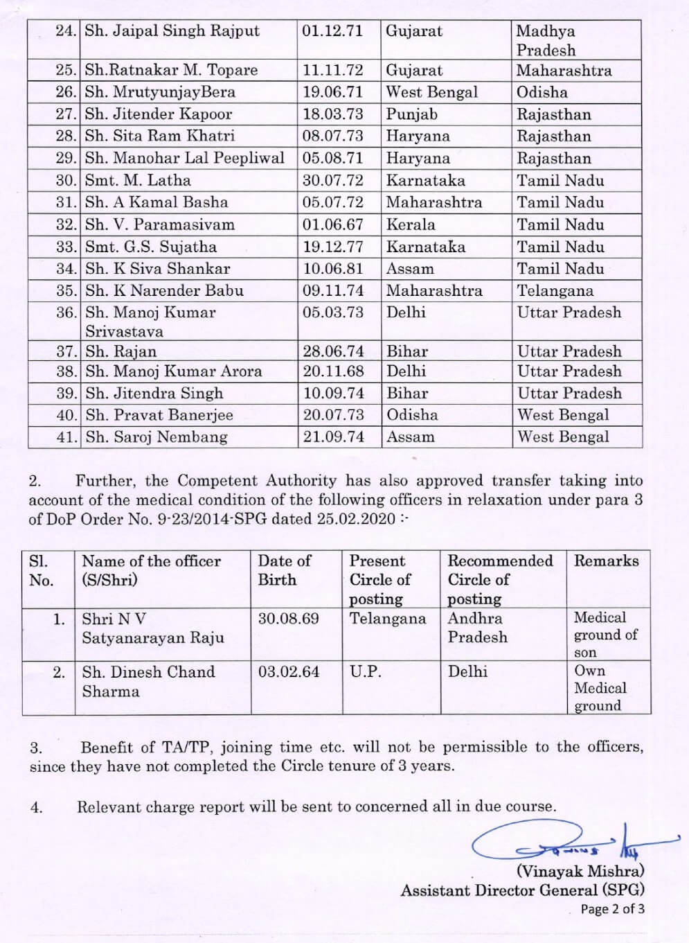Transfer and posting of PS Group B Offices in Department of post