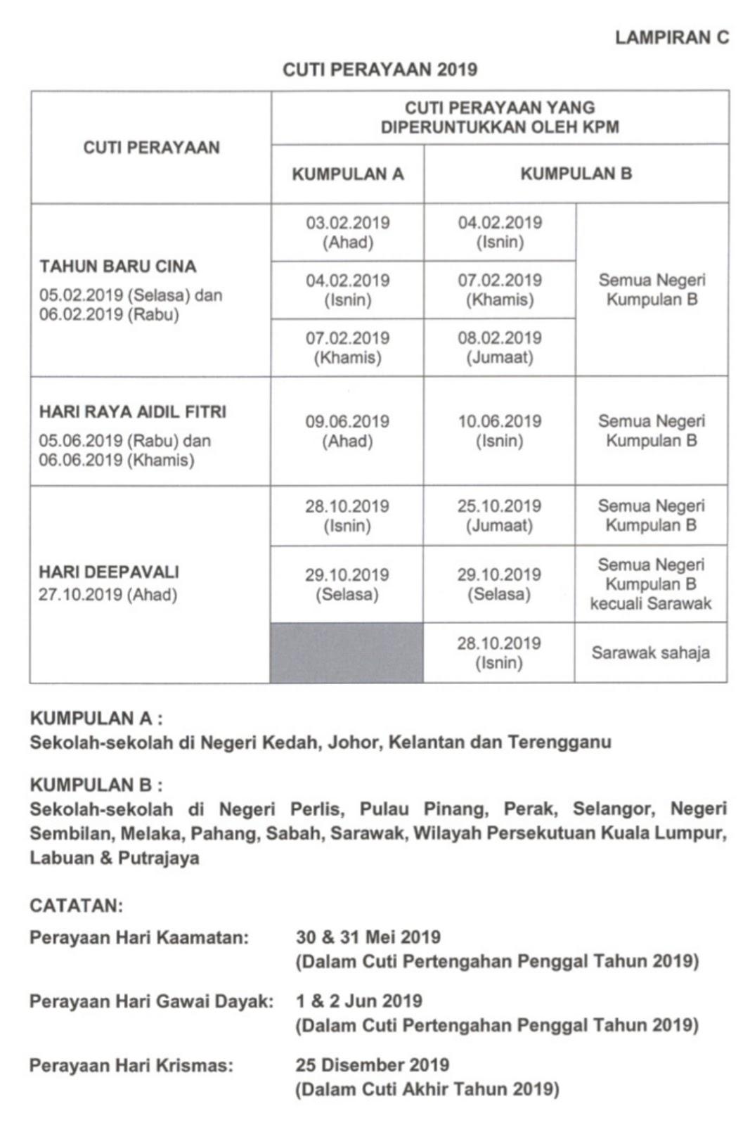 Senarai Cuti Perayaan yang diperuntukkan oleh Kementerian Pendidikan Malaysia bagi Kumpulan A & Kumpulan B