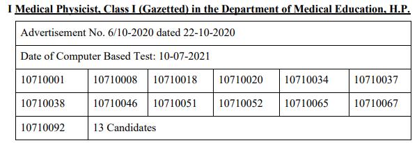 HPPSC Shimla Medical Physicist Screening Test Result 2021