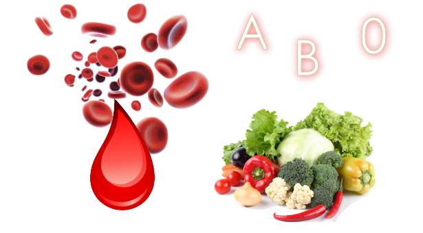 Dieta zgodna z grupą krwi - sprawdź jaka jest najlepsza dla Ciebie.