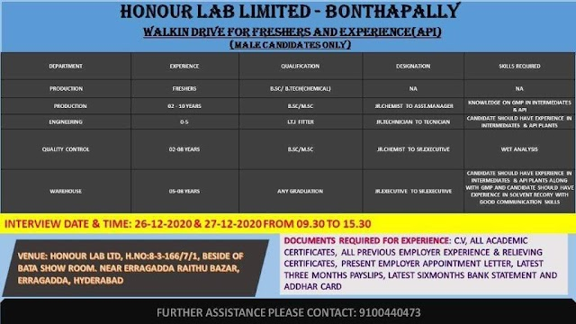 Honour Lab | Walk-in for Production/QC/Engg/Warehouse on 26th & 27th Dec 2020