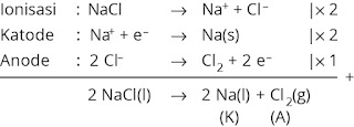 jawaban soal elektrokimia nomor 8
