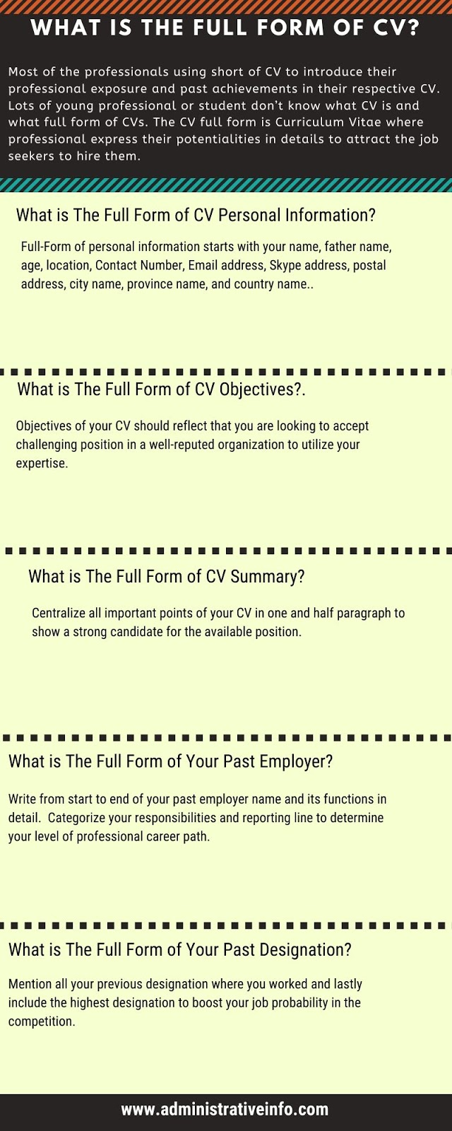 What Is The Full Form of CV?