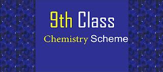 9th Class chemistry pairing scheme