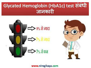 Glycated Hemoglobin (HbA1c) test information in Hindi