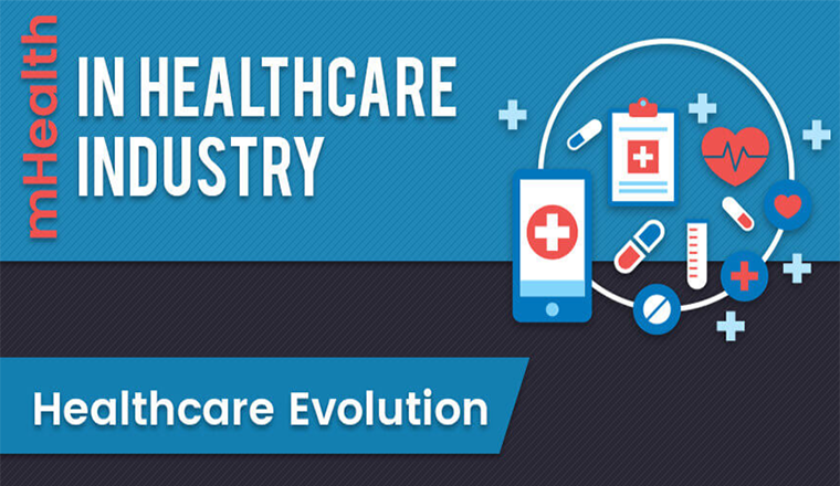 Role of mHealth Apps in Healthcare Evolution #infographic