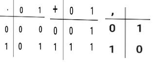 boolean algebra in hindi