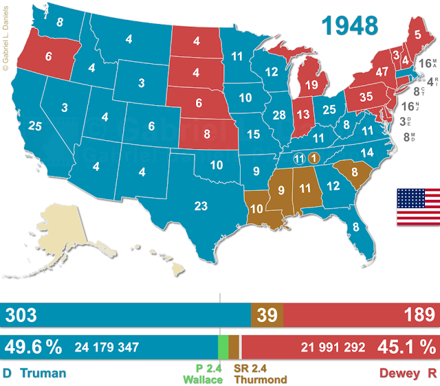 United States of America presidential election of 1948