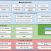 Mengenal dan Mempelajari Arsitektur Sistem Operasi Android
