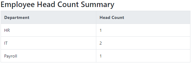asp.net core view component example