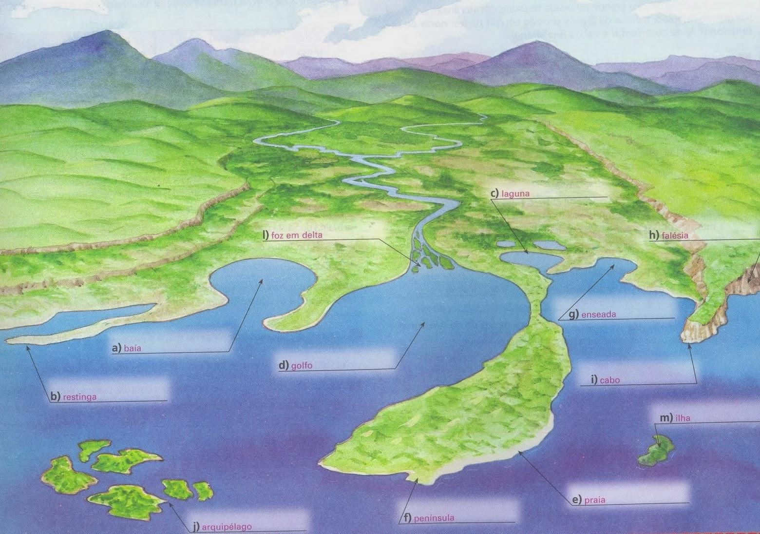 Golfo e Baía, Definições e Diferenças Entre Golfos e Baías