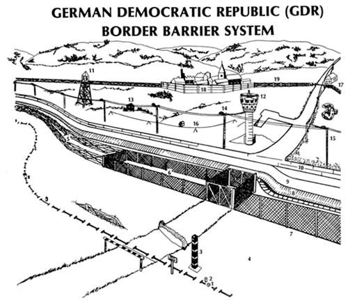 The Cold War in Germany Decoded 1945 1994 The Berlin