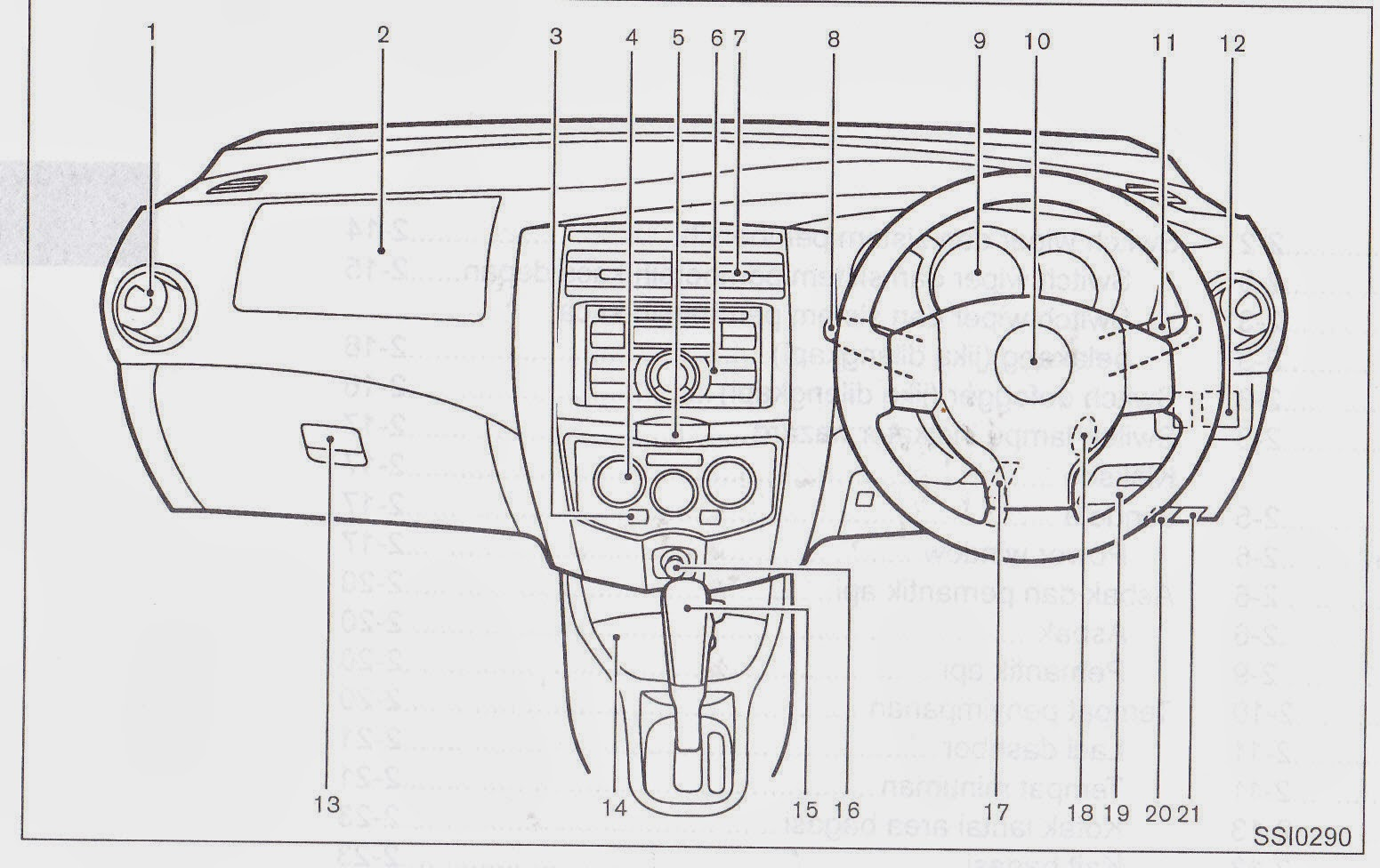 Buku Manual Grand New Veloz Toyota Yaris Trd Sportivo Vs Honda Jazz Rs Panduan Nissan Livina 1 8 Xv Maret 2014