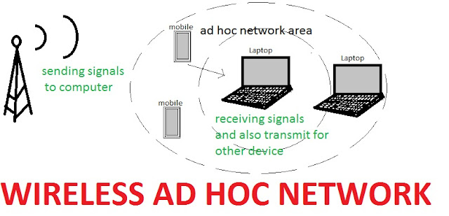 What Is Wireless Ad Hoc Network WANET ?