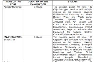 Exam Syllabus for TNPCB AE, Environmental Scientist Posts
