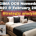 Strategic analysis video of OCS November 2020 & February 2021 - Amazing Beds - CIMA Operational case study