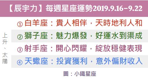 【辰宇力】每週星座運勢預測2019.9.16-9.22