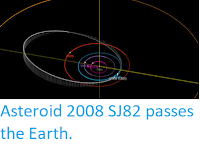 http://sciencythoughts.blogspot.com/2019/09/asteroid-2008-sj82-passes-earth.html