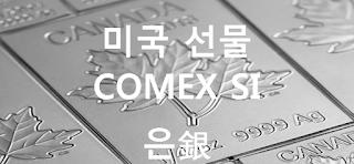 오늘 은 선물 시세 : 99.99% 은(銀) 1 온스 (1oz) 달러 시세 실시간 그래프 (1oz/USD 달러, CME COMEX: SI Silver Futures)