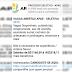 Apae de Pirassununga é vítima de notícia falsa sobre contratação de profissionais
