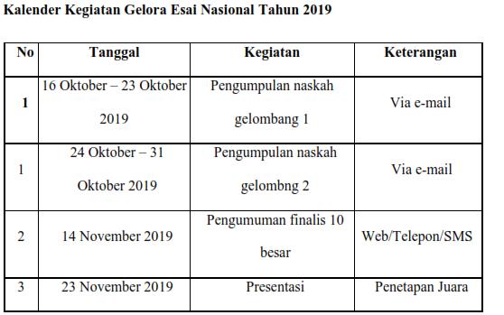 Lomba Esai Nasional 2019 di Undiksha