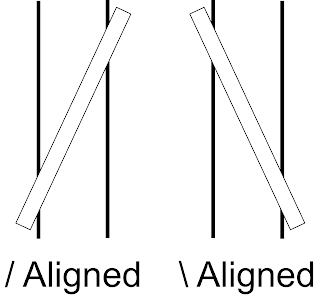 A diagram showing how warp alignment relates to the way the tablets appear when viewed from above