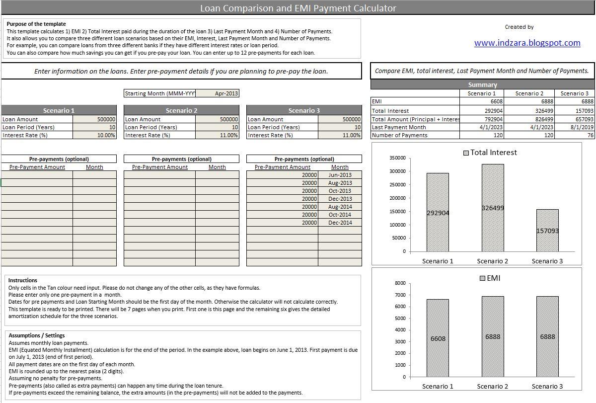 Home Loan Emi Calculator Excel Template | Taraba Home Review