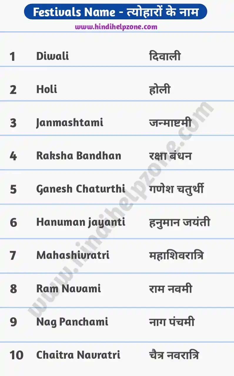 All Festivals Name In Hindi and English - त्योहारों के नाम