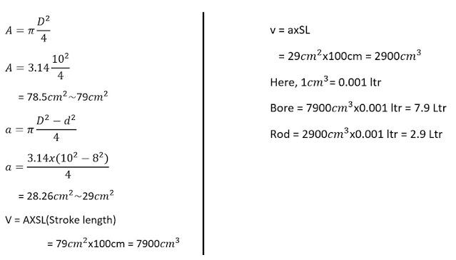 cylinder mathematical calculation