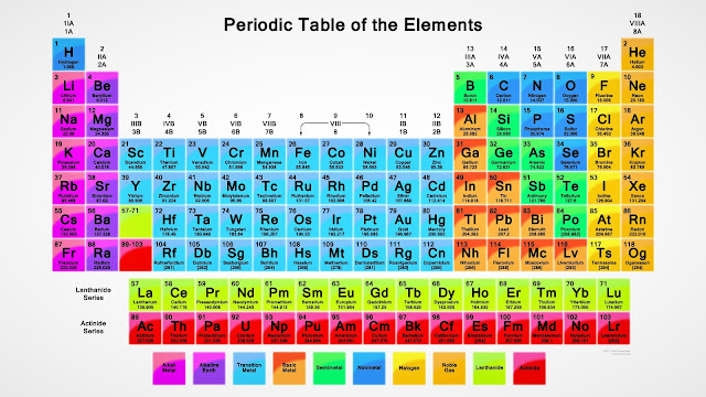 Periodic Table FULL HD PIC (PHOTO)