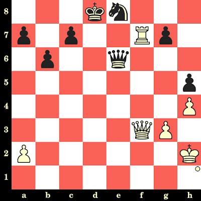 Les Blancs jouent et matent en 4 coups - Gideon Stahlberg vs Andor Lilienthal, Moscou, 1935